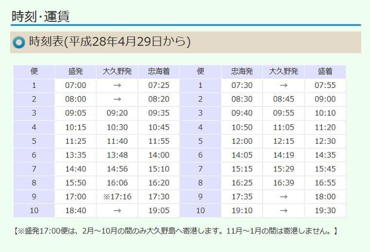 大三島フェリーの時刻表